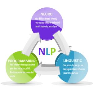 NLPgraphic